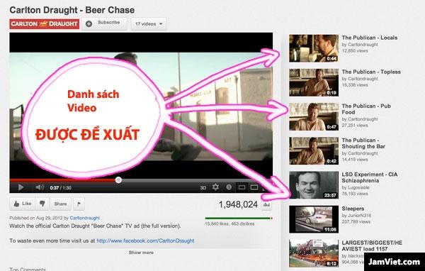 Vị trí các video được đề xuất bên cạnh video view cao