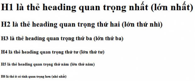 Article Heading Là Gì