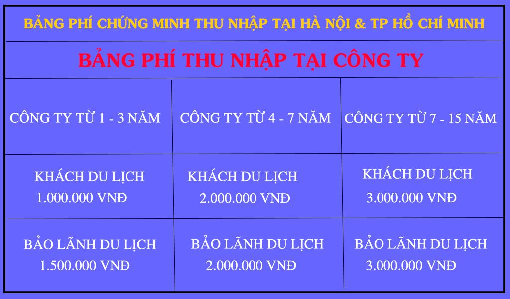 Bảng giá Dịch vụ chứng minh thu nhập