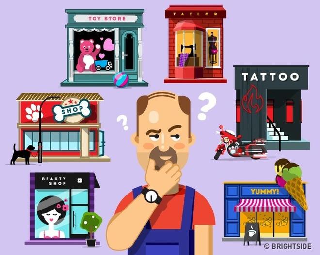 Tìm kiếm địa điểm phù hợp để mở cửa hàng